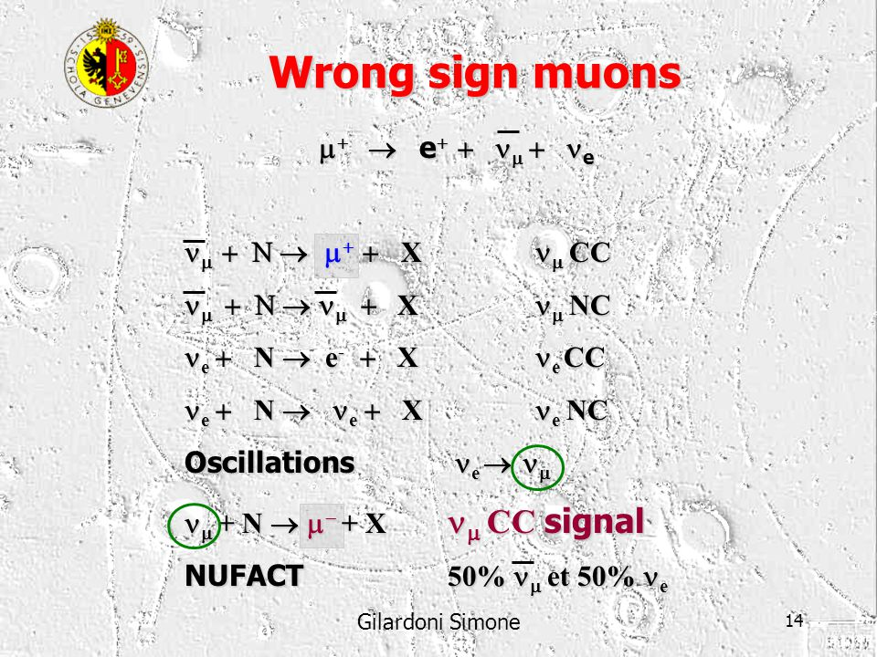 Wrong sign muons m+  e+ + nm + ne nm + N  m+ + X nm CC