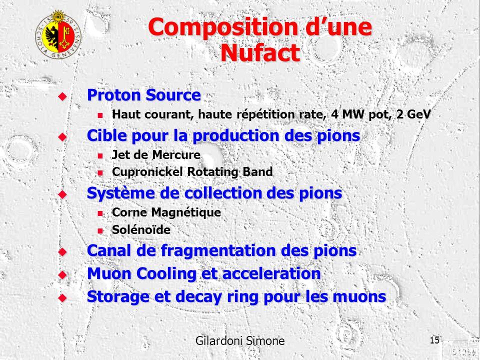 Composition d'une Nufact