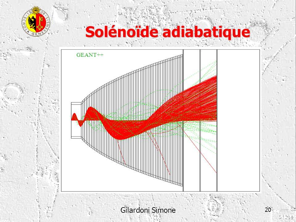 Solénoïde adiabatique