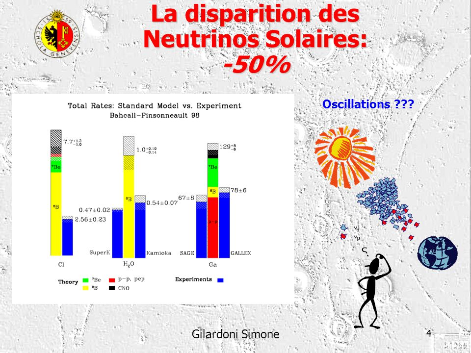 La disparition des Neutrinos Solaires: -50%