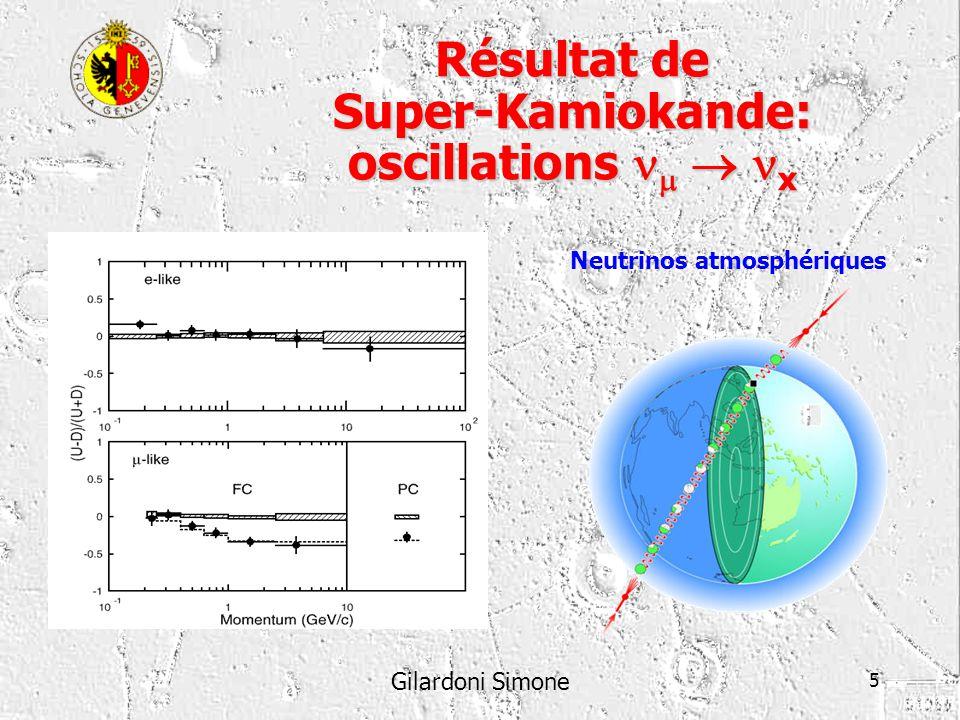 Résultat de Super-Kamiokande: oscillations nm  nx