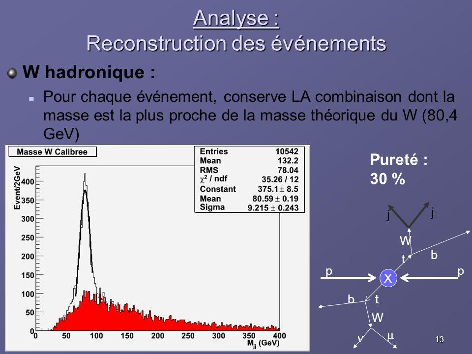 Analyse : Reconstruction des événements