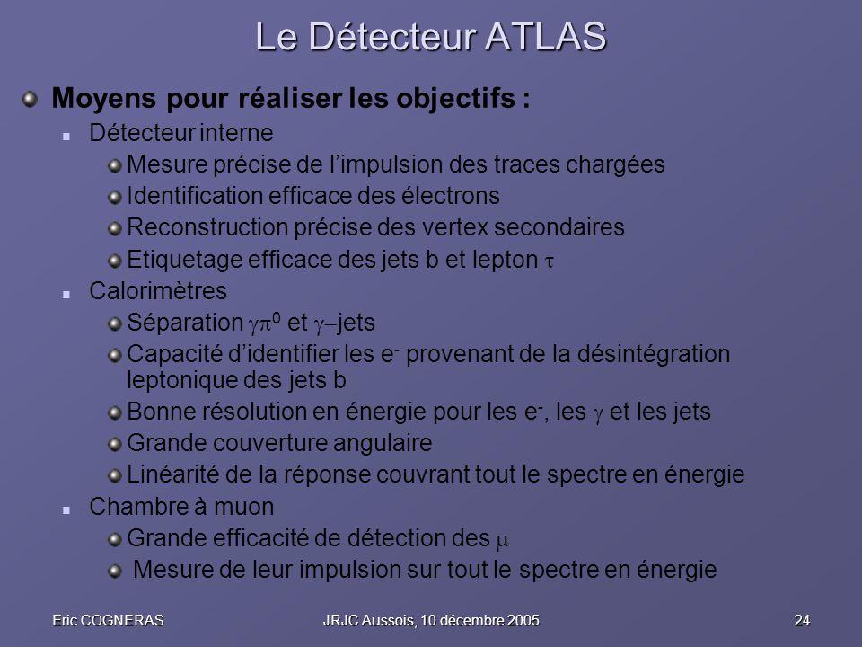 Le Détecteur ATLAS Moyens pour réaliser les objectifs :