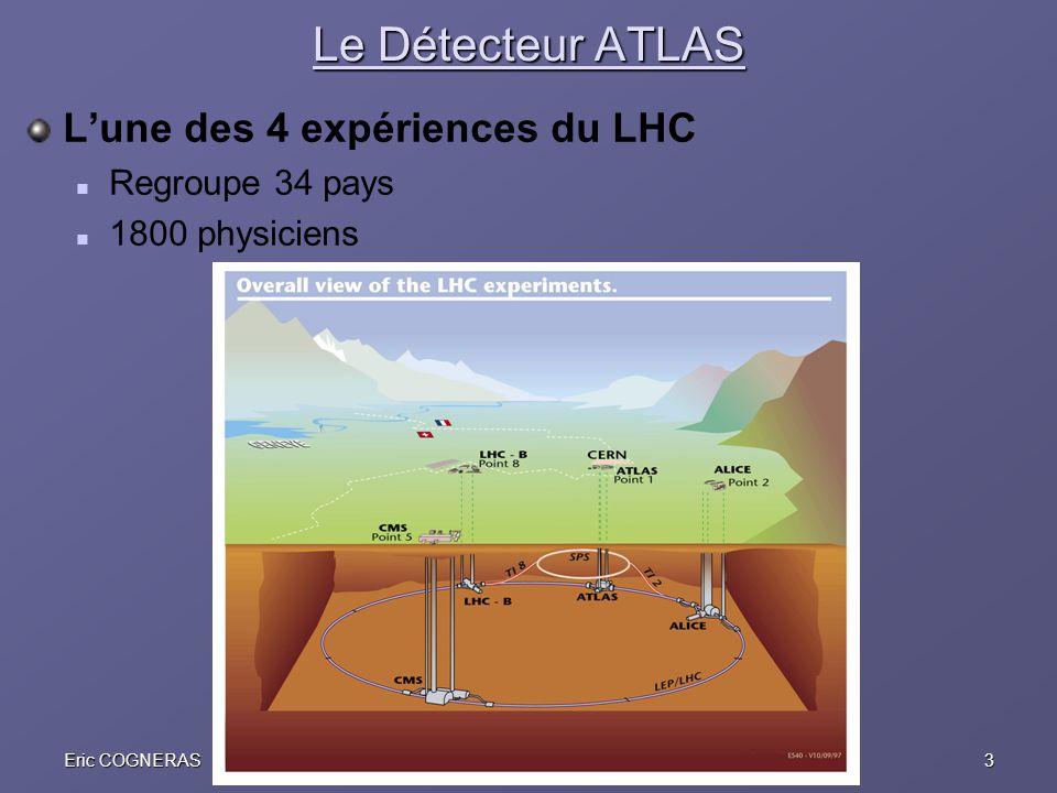 Le Détecteur ATLAS L'une des 4 expériences du LHC Regroupe 34 pays