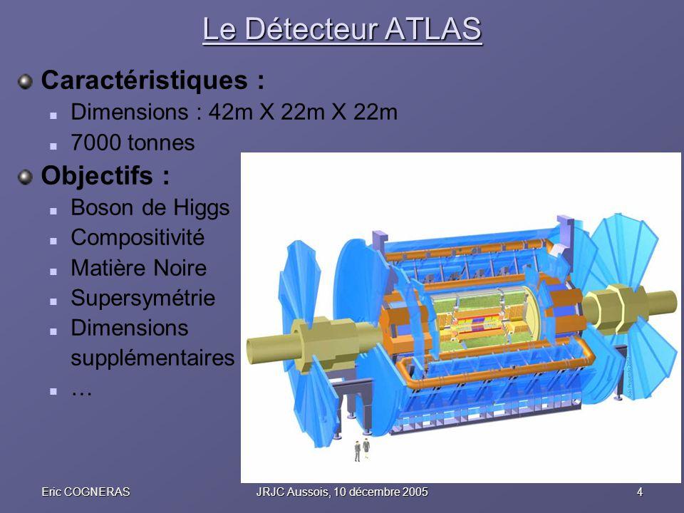 Le Détecteur ATLAS Caractéristiques : Objectifs :