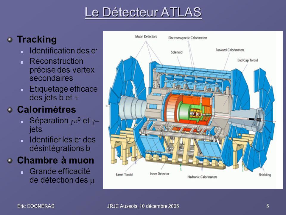 Le Détecteur ATLAS Tracking Calorimètres Chambre à muon