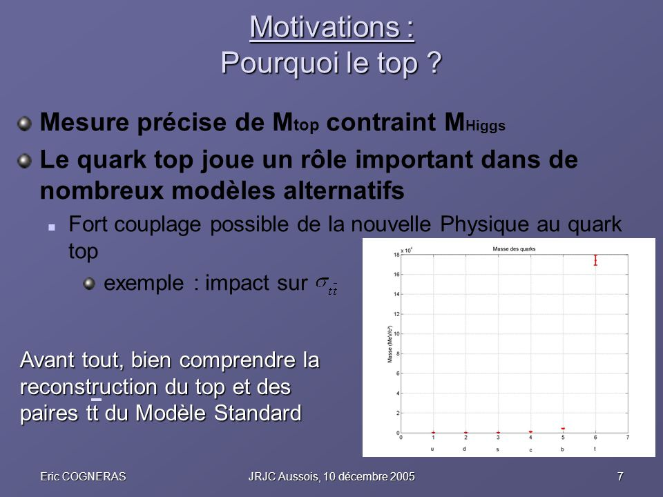 Motivations : Pourquoi le top