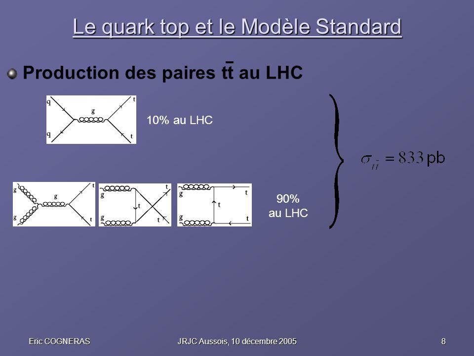 Le quark top et le Modèle Standard