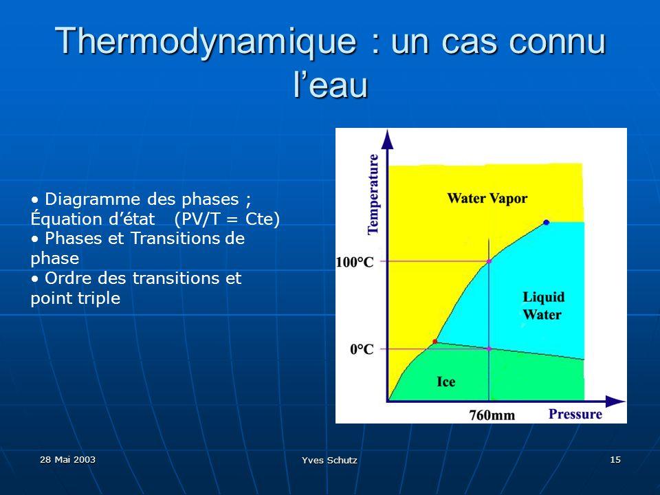 Thermodynamique : un cas connu l'eau