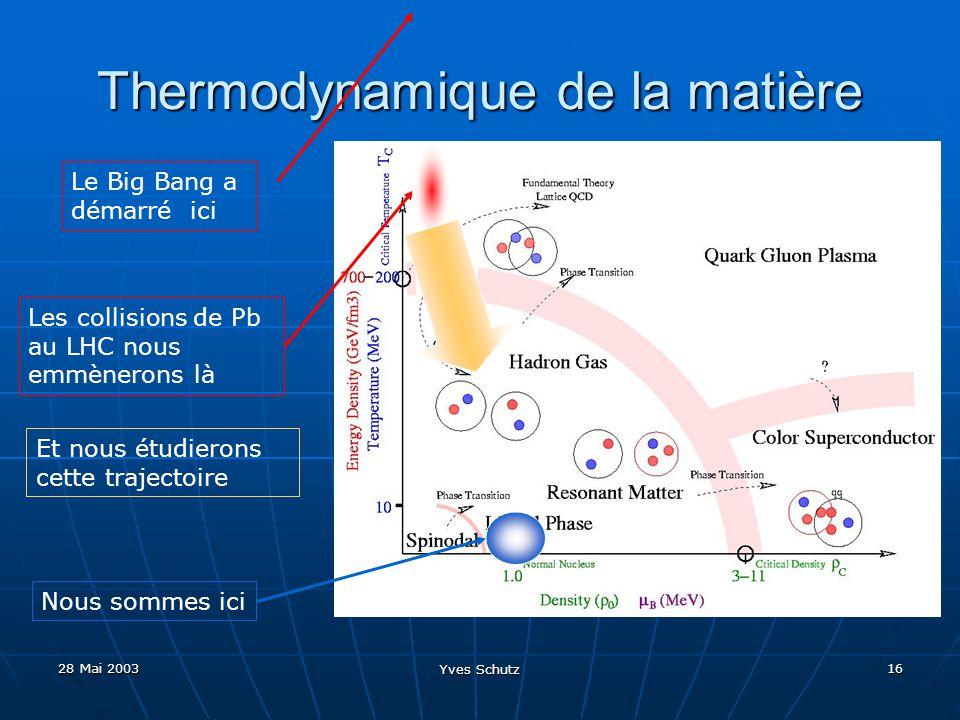 Thermodynamique de la matière