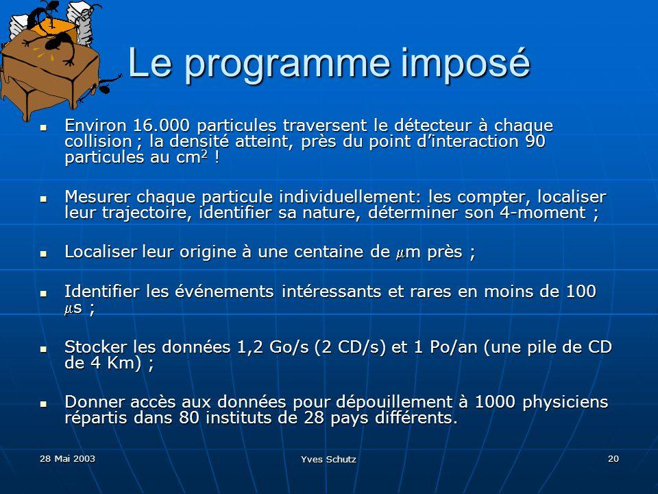 Le programme imposé