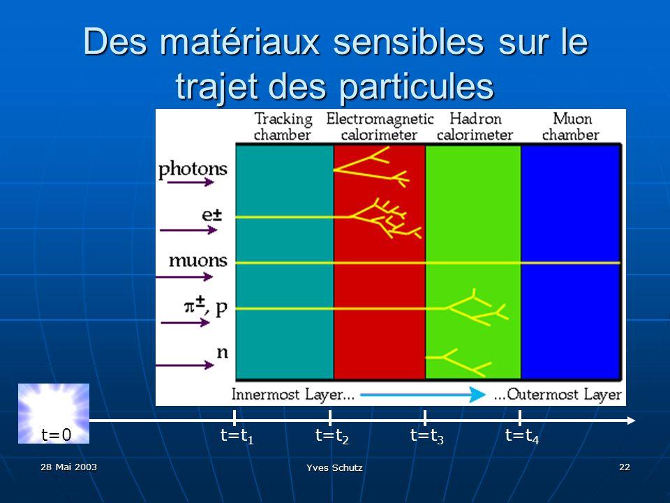 Des matériaux sensibles sur le trajet des particules