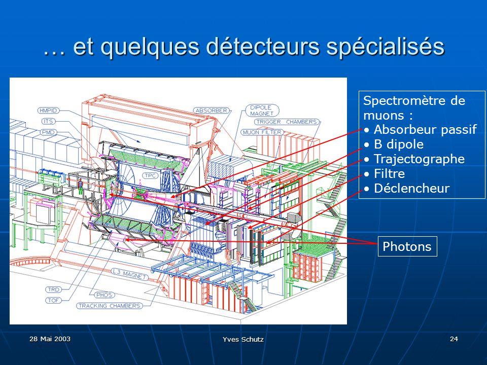 … et quelques détecteurs spécialisés