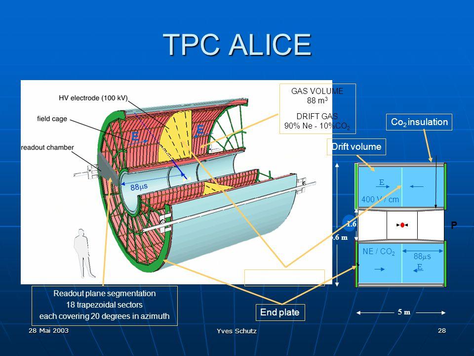 TPC ALICE E E E E P b P Co2 insulation Drift volume 510 cm
