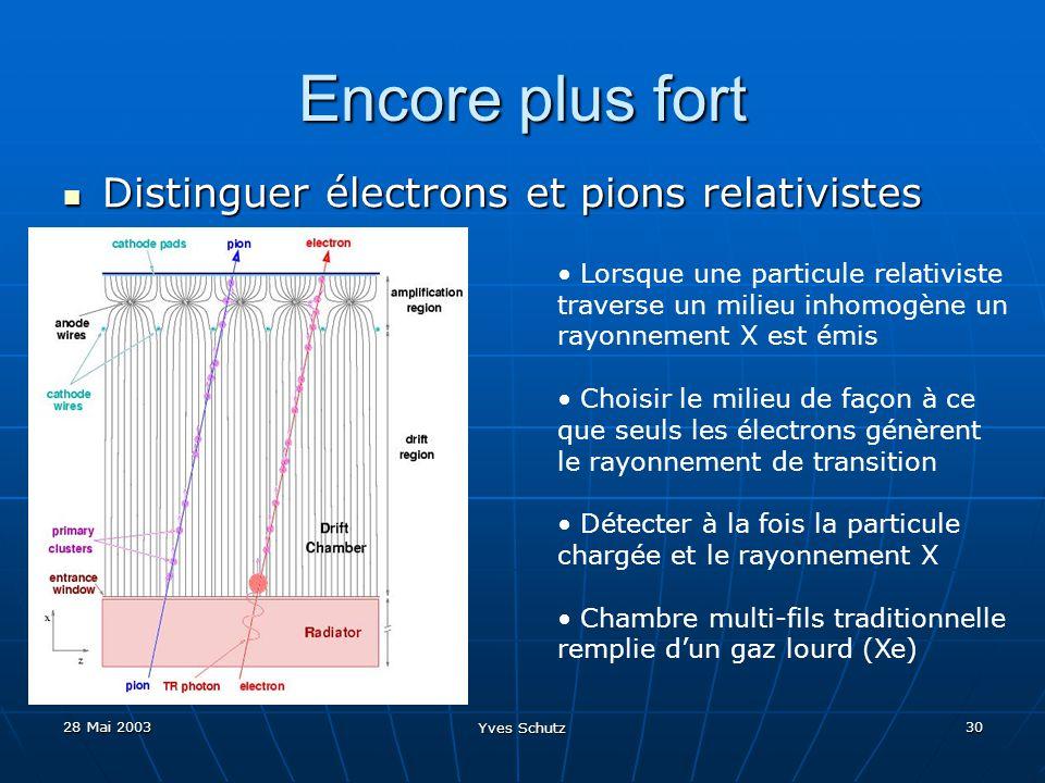 Encore plus fort Distinguer électrons et pions relativistes