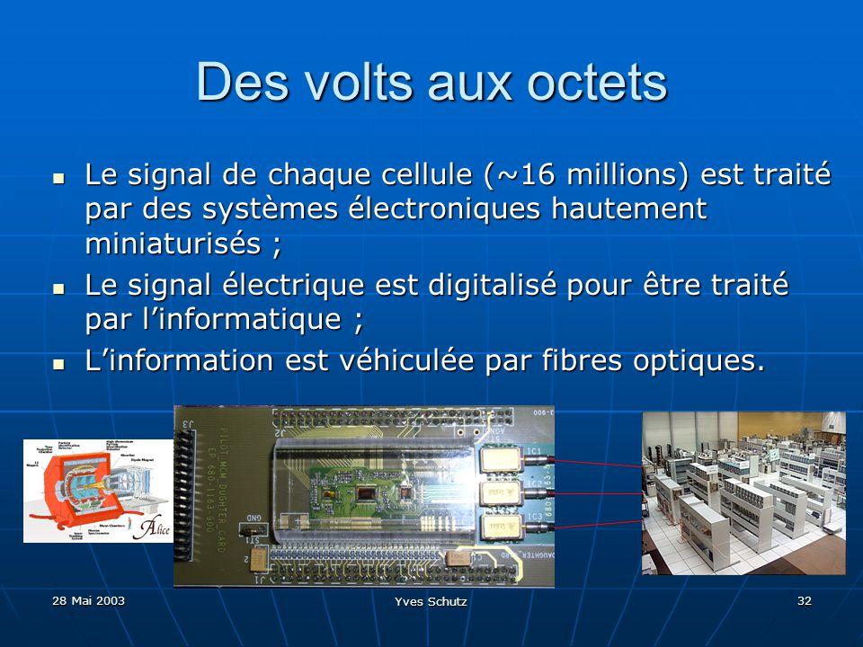 Des volts aux octets Le signal de chaque cellule (~16 millions) est traité par des systèmes électroniques hautement miniaturisés ;