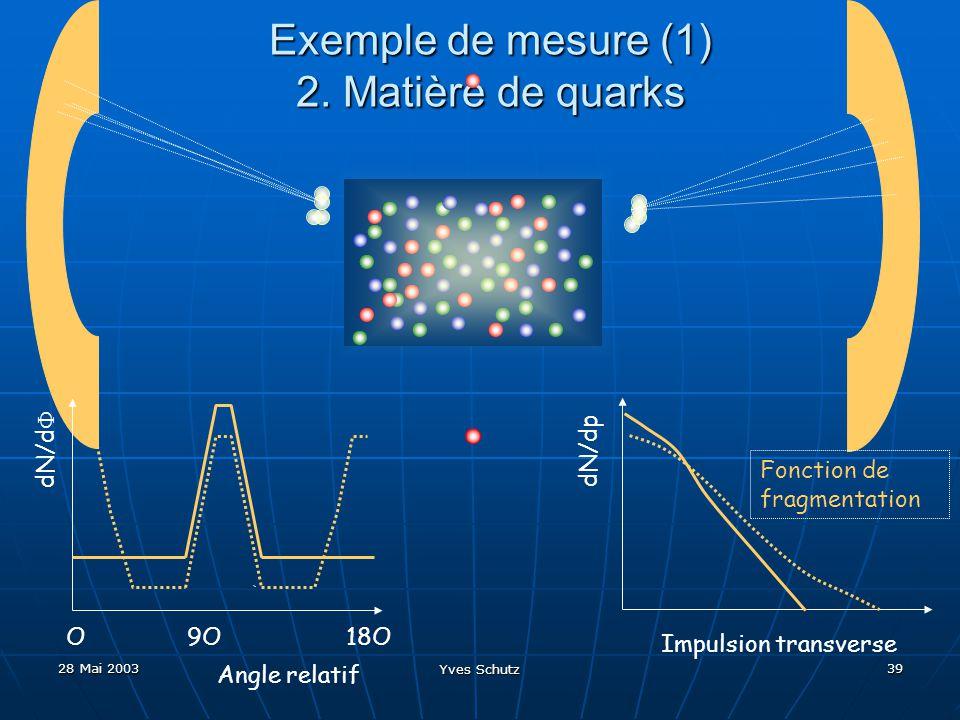 Exemple de mesure (1) 2. Matière de quarks
