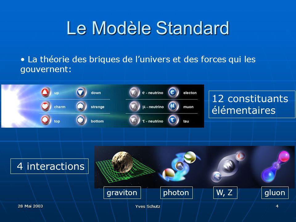 Le Modèle Standard 12 constituants élémentaires 4 interactions