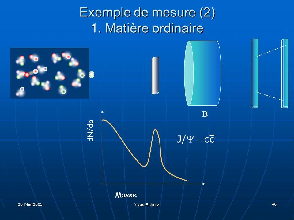 Exemple de mesure (2) 1. Matière ordinaire