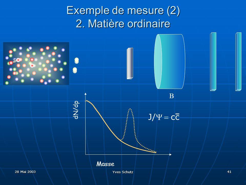 Exemple de mesure (2) 2. Matière ordinaire