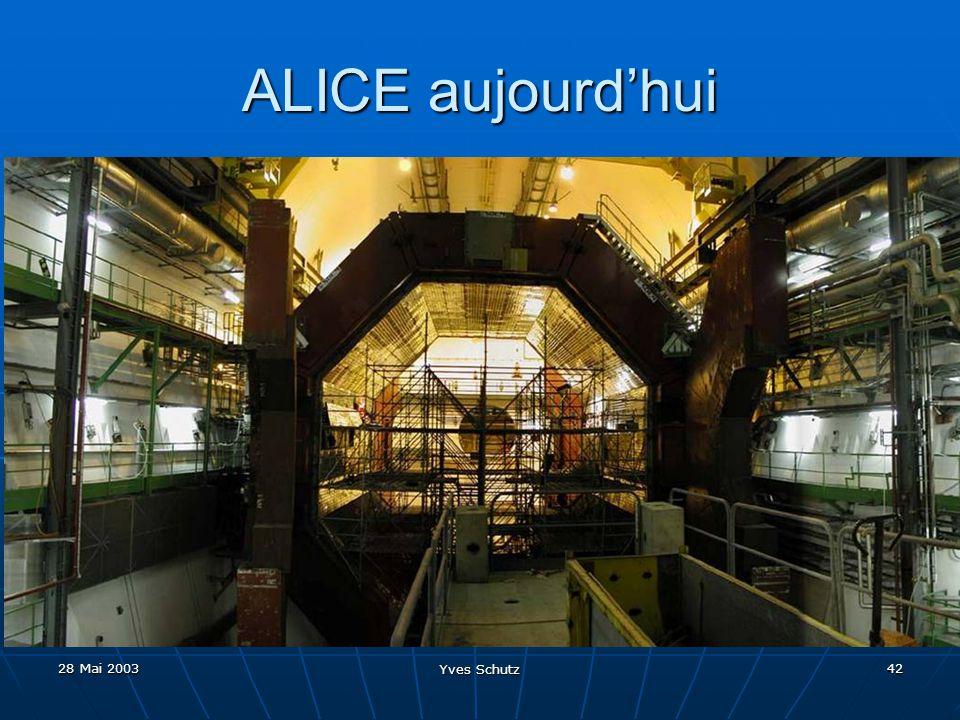 ALICE aujourd'hui 28 Mai 2003 Yves Schutz
