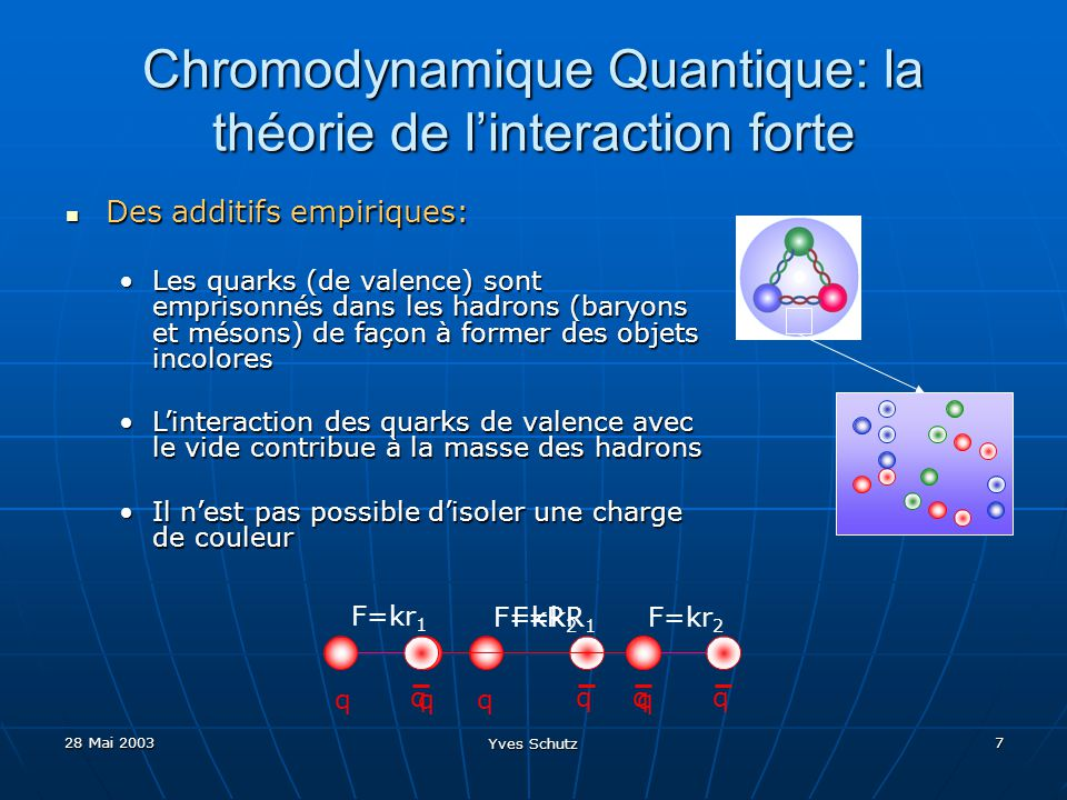 Chromodynamique Quantique: la théorie de l'interaction forte