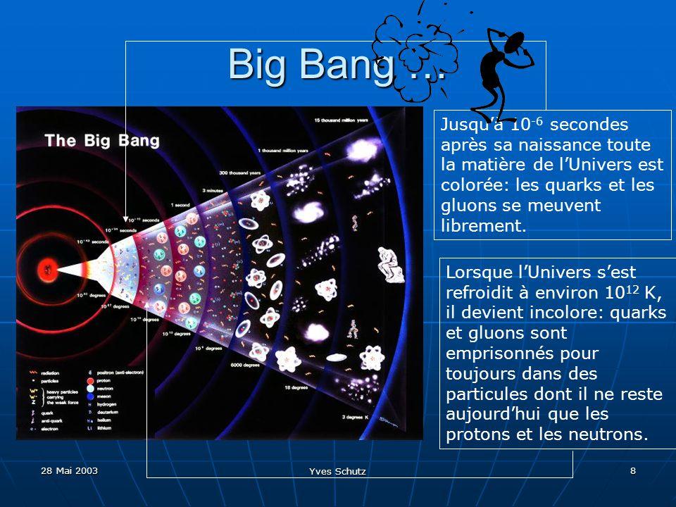 Big Bang … Jusqu'à 10-6 secondes