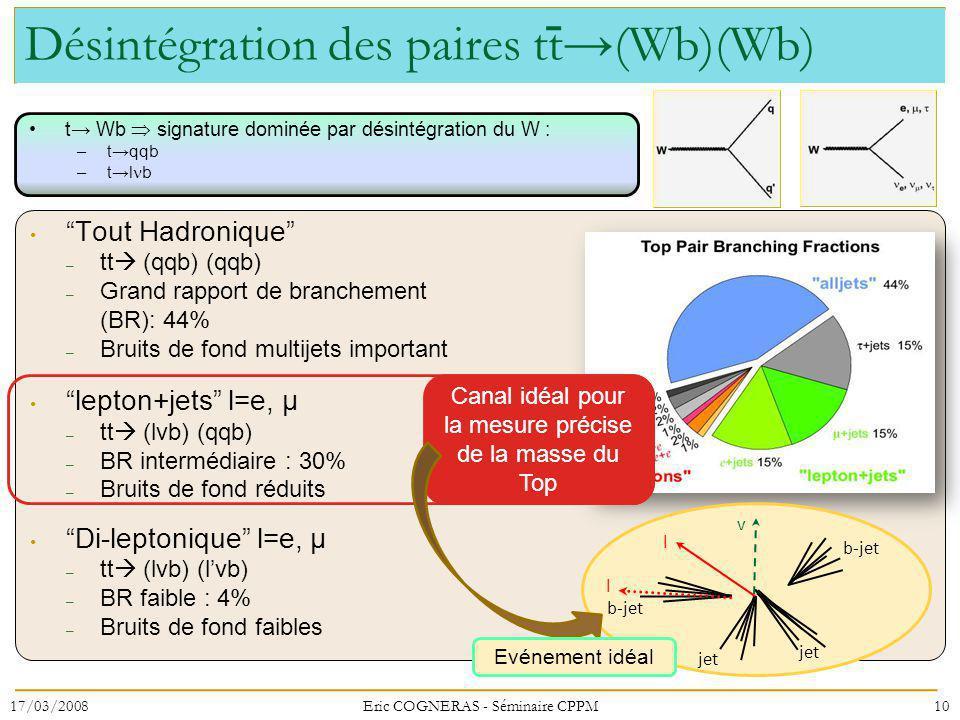 Désintégration des paires tt→(Wb)(Wb)