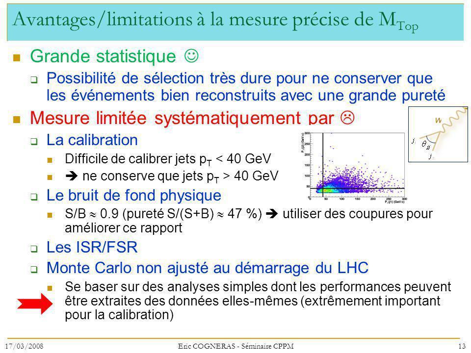 Avantages/limitations à la mesure précise de MTop