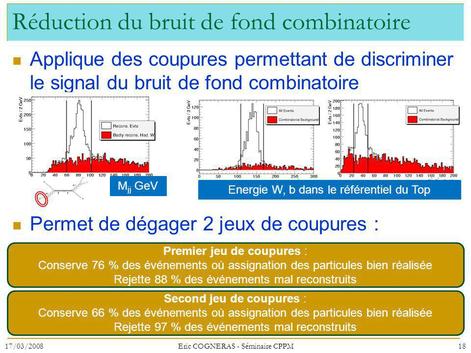 Réduction du bruit de fond combinatoire