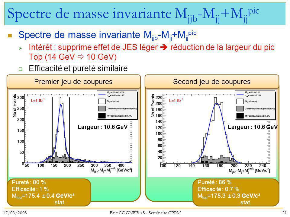 Spectre de masse invariante Mjjb-Mjj+Mjjpic