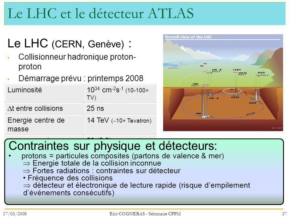 Le LHC et le détecteur ATLAS