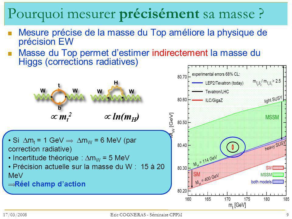 Pourquoi mesurer précisément sa masse