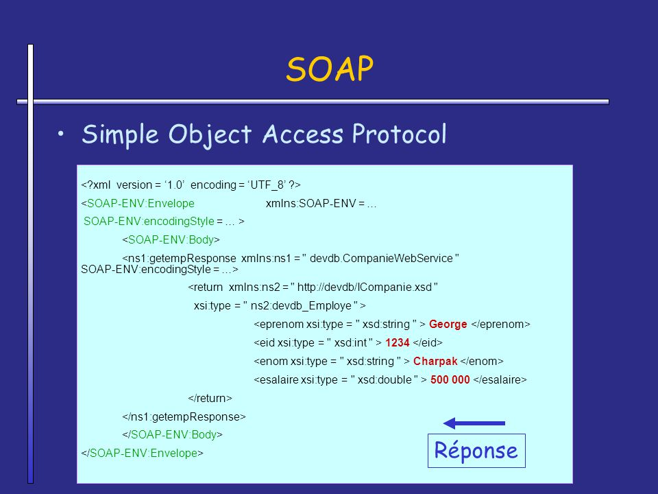 SOAP Simple Object Access Protocol Réponse