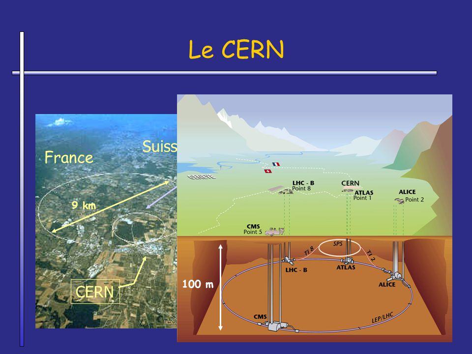 Le CERN Suisse France SPS LEP Large Electron Positron Collider