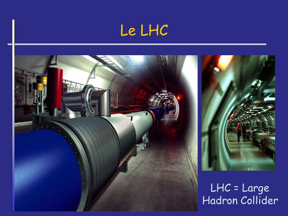 Le LHC LHC = Large Hadron Collider A laisser