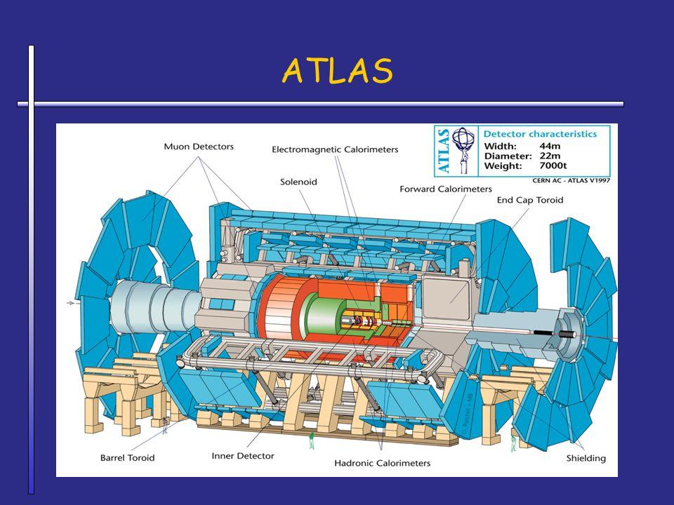 ATLAS A laisser