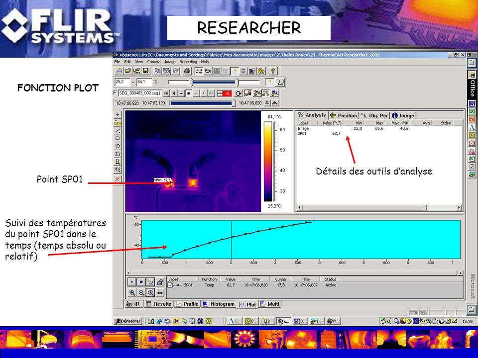 RESEARCHER FONCTION PLOT Détails des outils d'analyse Point SP01