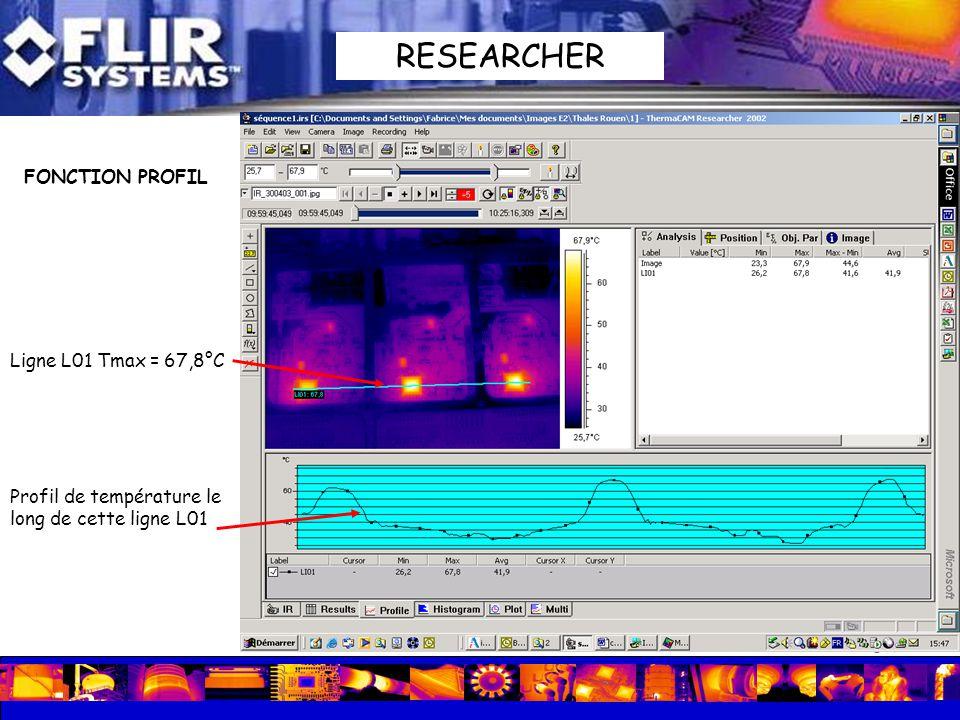 RESEARCHER FONCTION PROFIL Ligne L01 Tmax = 67,8°C