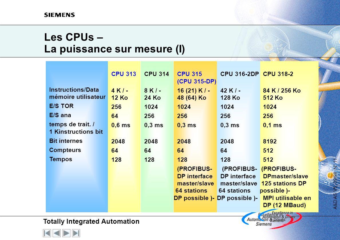 Les CPUs – La puissance sur mesure (I)