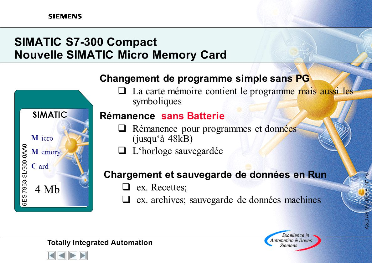 SIMATIC S7-300 Compact Nouvelle SIMATIC Micro Memory Card
