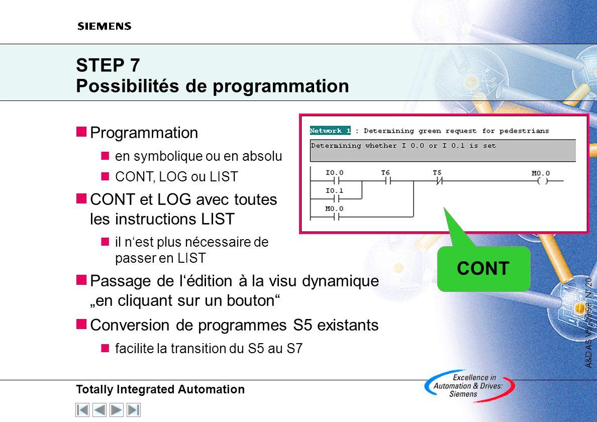 STEP 7 Possibilités de programmation