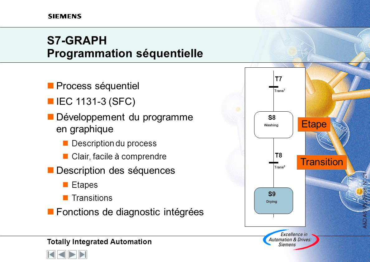 S7-GRAPH Programmation séquentielle
