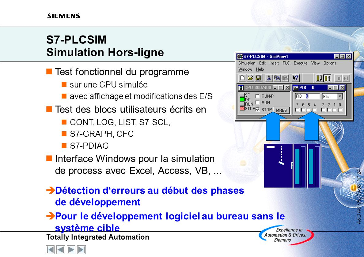 S7-PLCSIM Simulation Hors-ligne