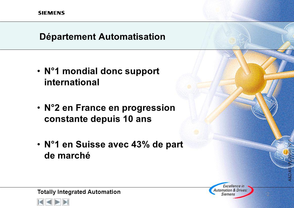 Département Automatisation