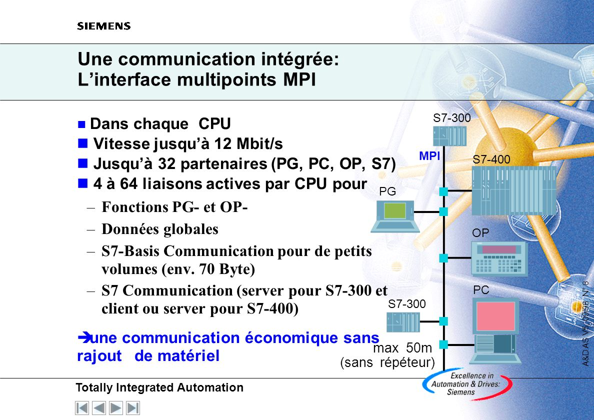 Une communication intégrée: L'interface multipoints MPI