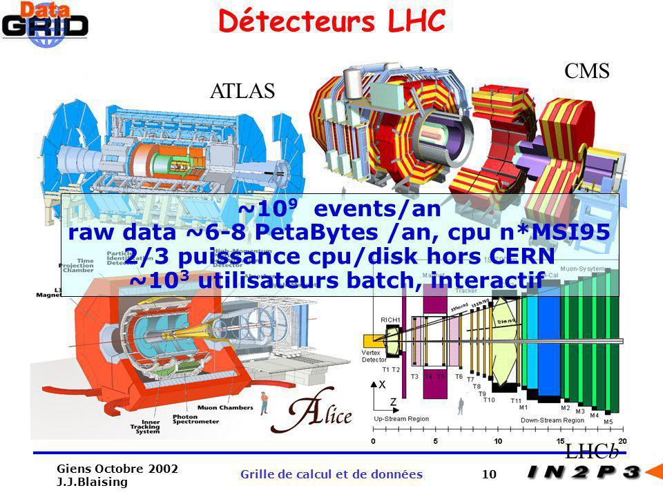 Détecteurs LHC CMS ATLAS ~109 events/an