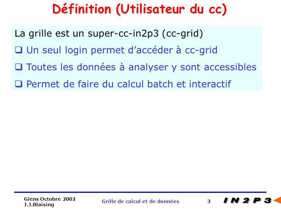Définition (Utilisateur du cc) Grille de calcul et de données