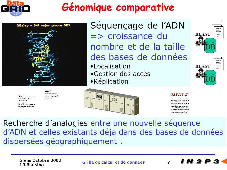 Génomique comparative Grille de calcul et de données