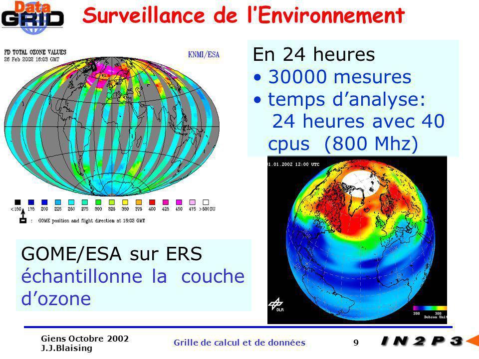Surveillance de l'Environnement Grille de calcul et de données